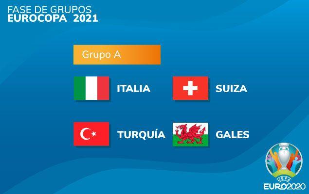 Grupo A Eurocopa 2021