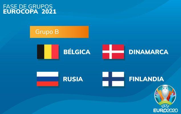 Grupo B Eurocopa 2021