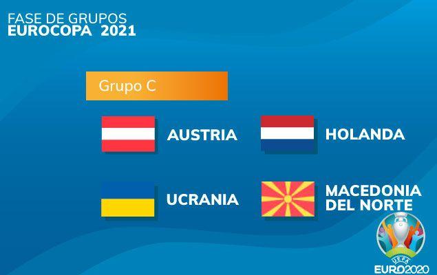 Grupo C Eurocopa 2021