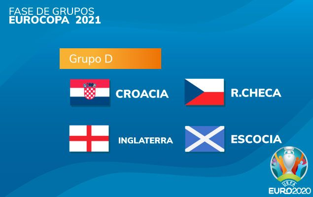Grupo D Eurocopa 2021