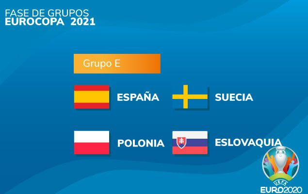 Grupo E Eurocopa 2021