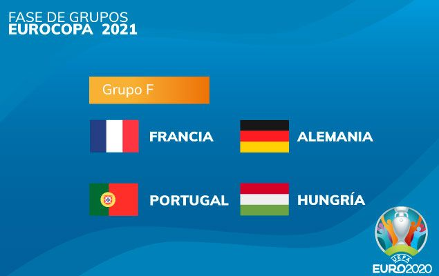 Grupo F Eurocopa 2021